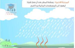 مرحلةالتساقط أو سقوطالمطر